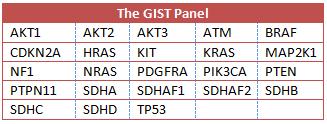 mutation-testing-gist_panel