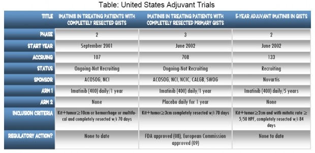 adjuvant_spotlight_table