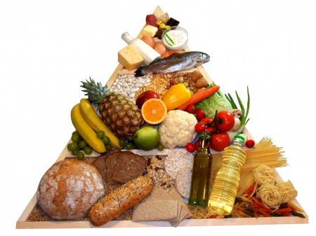 Nutrition and Diet for GIST Patients