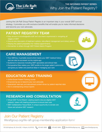 why join patient registry - Registry