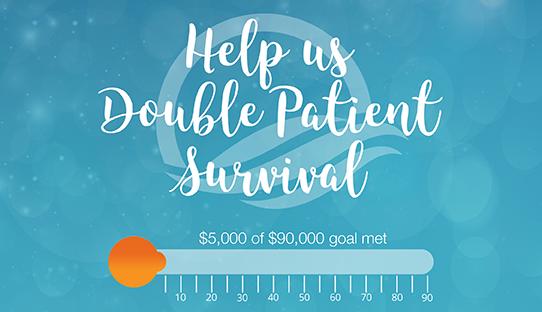 Help us Double Patient Survival