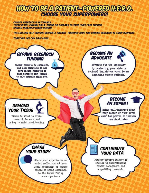 H.E.R.O. Infographic