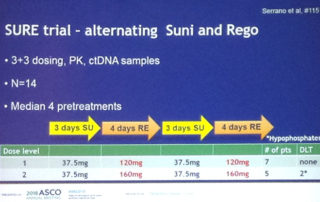 SURE Trial from ASCO