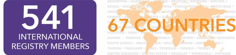 541 International Members, 67 Countries