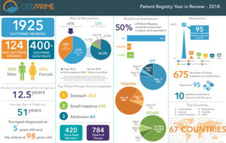 Patient Registry in Review 2018 feature