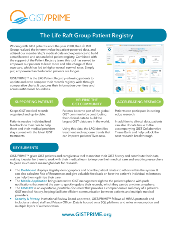 Information on The Life Raft Group Patient Registry GIST/PRIME