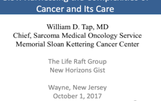 GIST: Harnessing the Complexities of Cancer and its Care