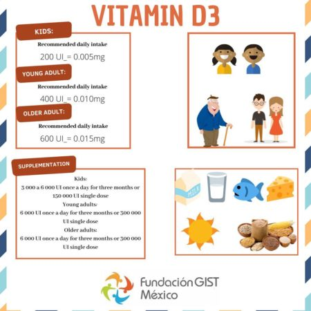 Foods that have Vitamin D