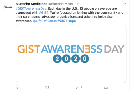 Blueprint GIST Awareness Day 2020