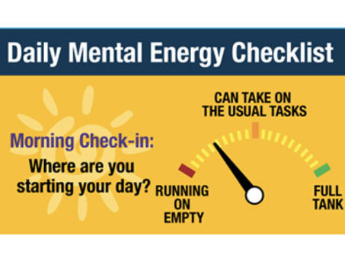 Daily Mental Energy Checklist