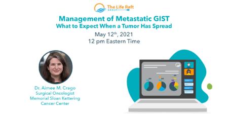 Management of Metastatic GIST banner