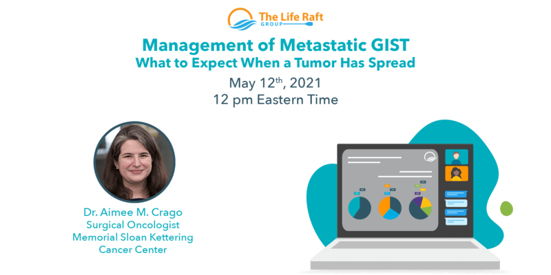 Management of Metastatic GIST banner