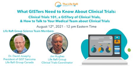 Clinical Trials for GISTers